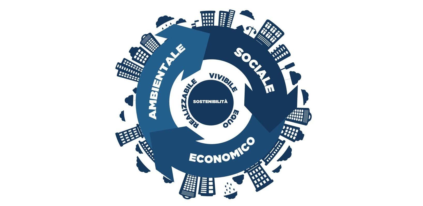 web_sostenibilità_fiscatech